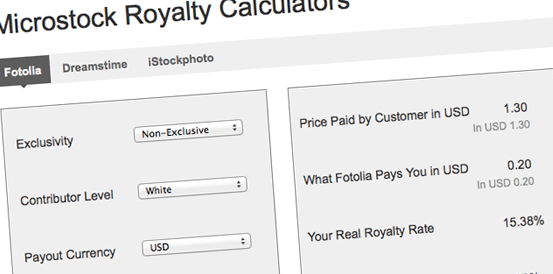 This is How Microstock Agencies REALLY Calculate Your Royalties