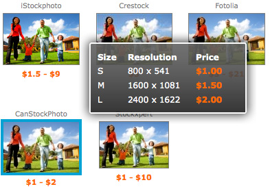Spiderpic microstock price comaprison screenshot